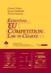 Essential Competition Law Charts