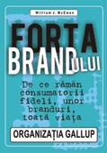 FORTA BRANDULUI