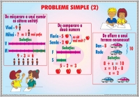 Probleme simple Tabelul claselor ordinelor
