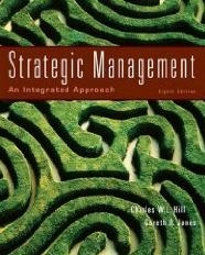 Strategic Management: Integrated Approach